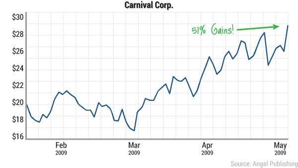 paic-buffett-apostle-carnival