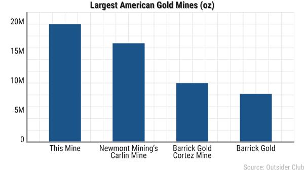 wsup-biggest-mine-mines