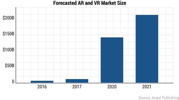 ar-vr-market-size
