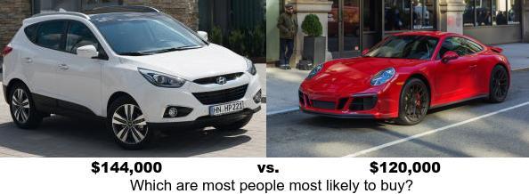 hydrogen vs porsche 1%2F18