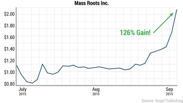 Mass Roots